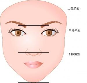 中顔面 小顔シルエットマスク