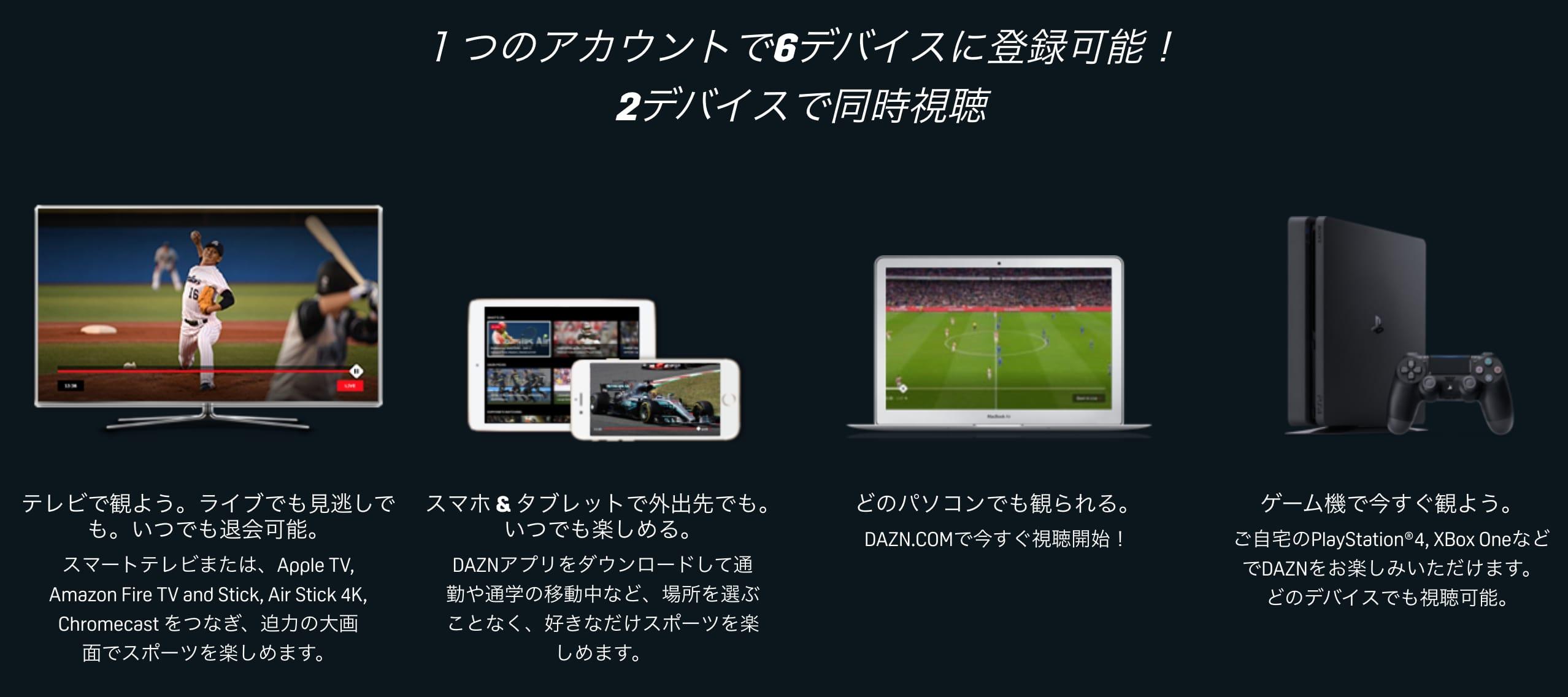 DAZNはテレビ・スマホ・タブレット・PC・プレステ4で視聴可能