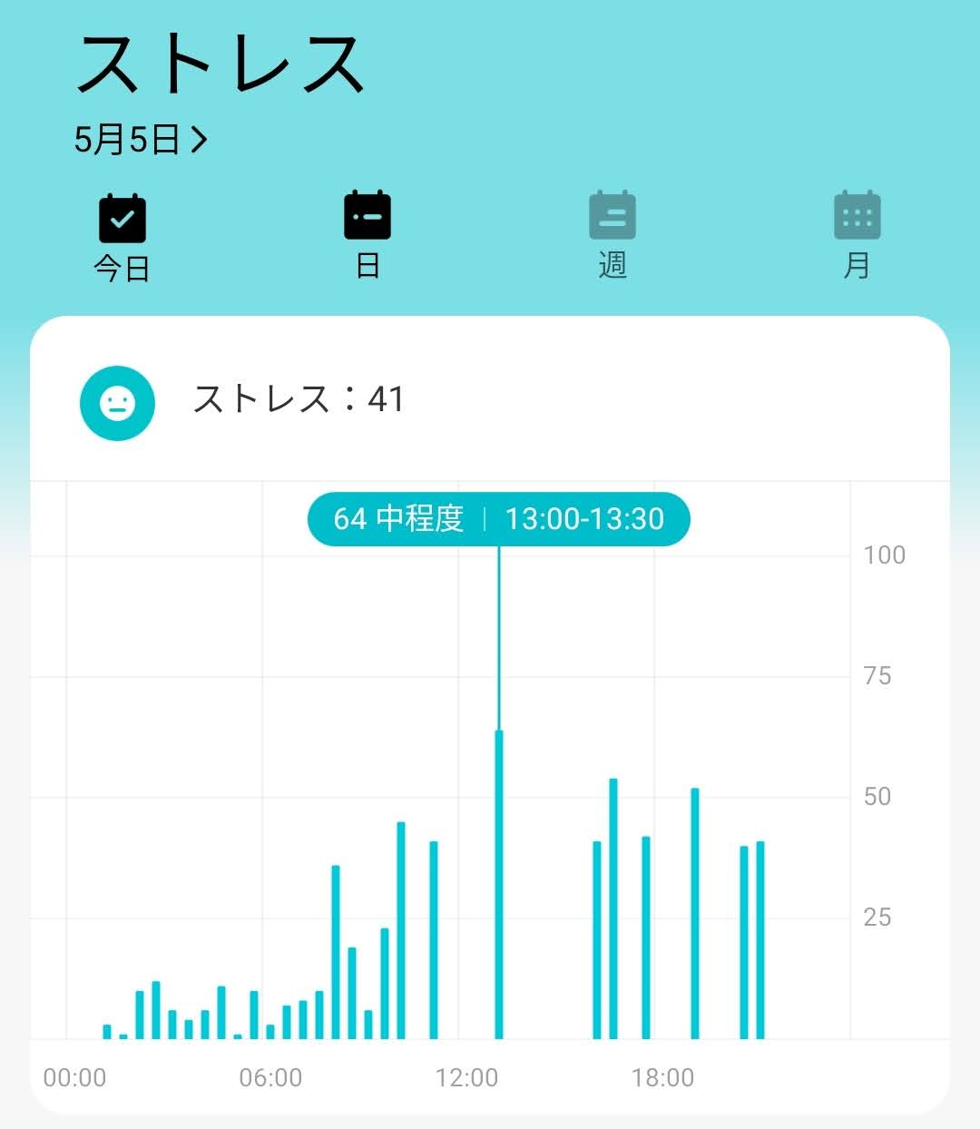 Miband6 ストレス計測